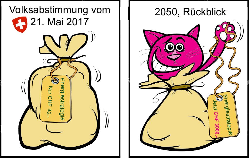 Ungewöhnlich Draht Strichmännchen Clipart Ideen - Elektrische ...